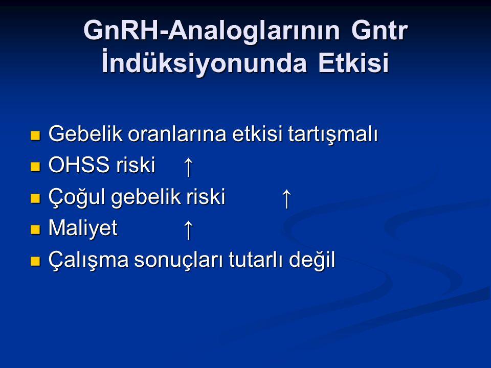 GnRH-Analoglarının Gntr İndüksiyonunda Etkisi Gebelik oranlarına etkisi tartışmalı Gebelik oranlarına etkisi tartışmalı OHSS riski ↑ OHSS riski ↑ Çoğu