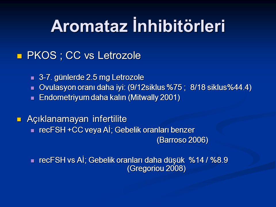 Aromataz İnhibitörleri PKOS ; CC vs Letrozole PKOS ; CC vs Letrozole 3-7. günlerde 2.5 mg Letrozole 3-7. günlerde 2.5 mg Letrozole Ovulasyon oranı dah