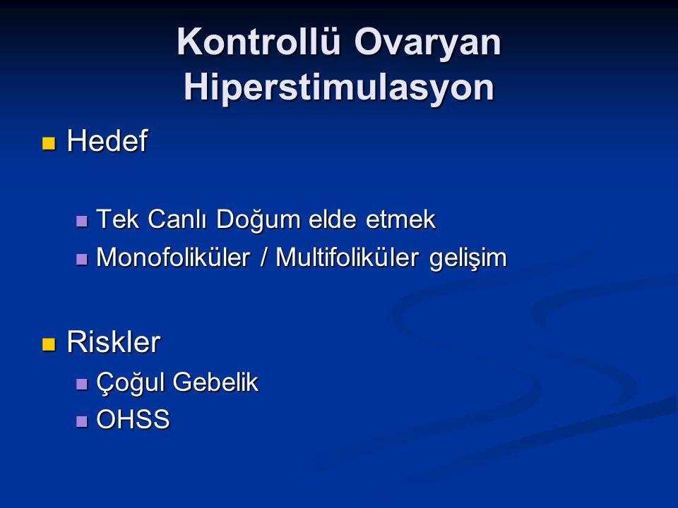 Kontrollü Ovaryan Hiperstimulasyon Hedef Hedef Tek Canlı Doğum elde etmek Tek Canlı Doğum elde etmek Monofoliküler / Multifoliküler gelişim Monofolikü