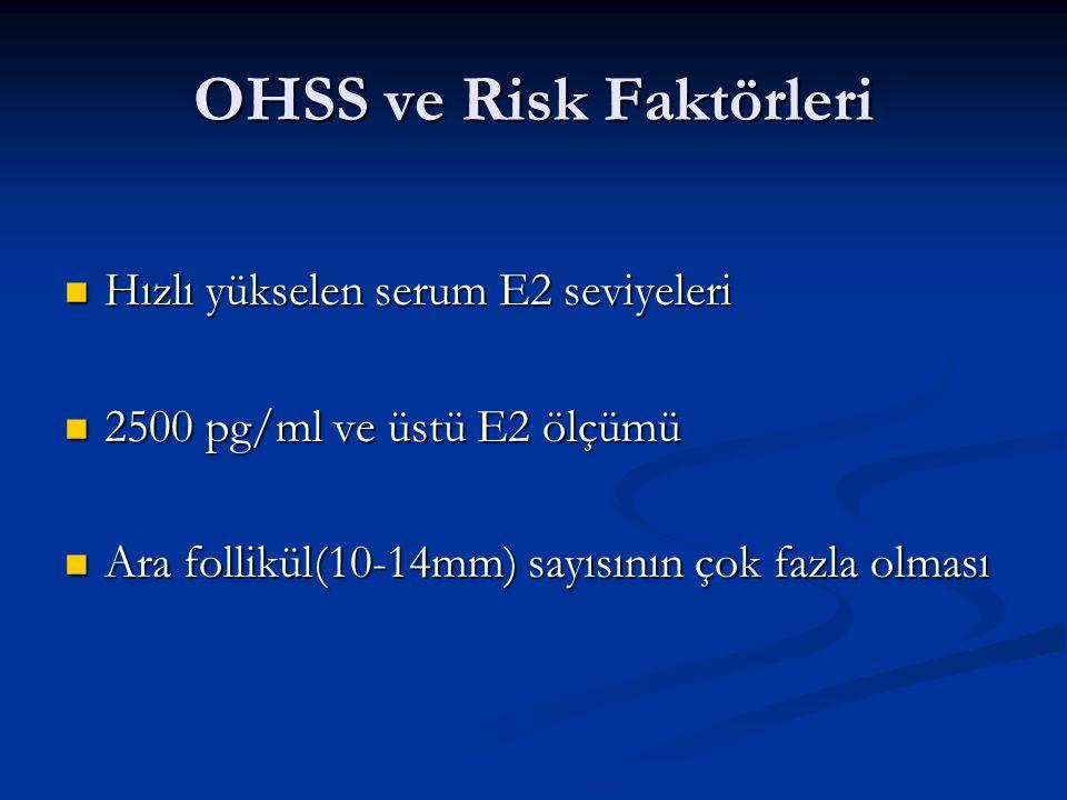 OHSS ve Risk Faktörleri Hızlı yükselen serum E2 seviyeleri Hızlı yükselen serum E2 seviyeleri 2500 pg/ml ve üstü E2 ölçümü 2500 pg/ml ve üstü E2 ölçüm