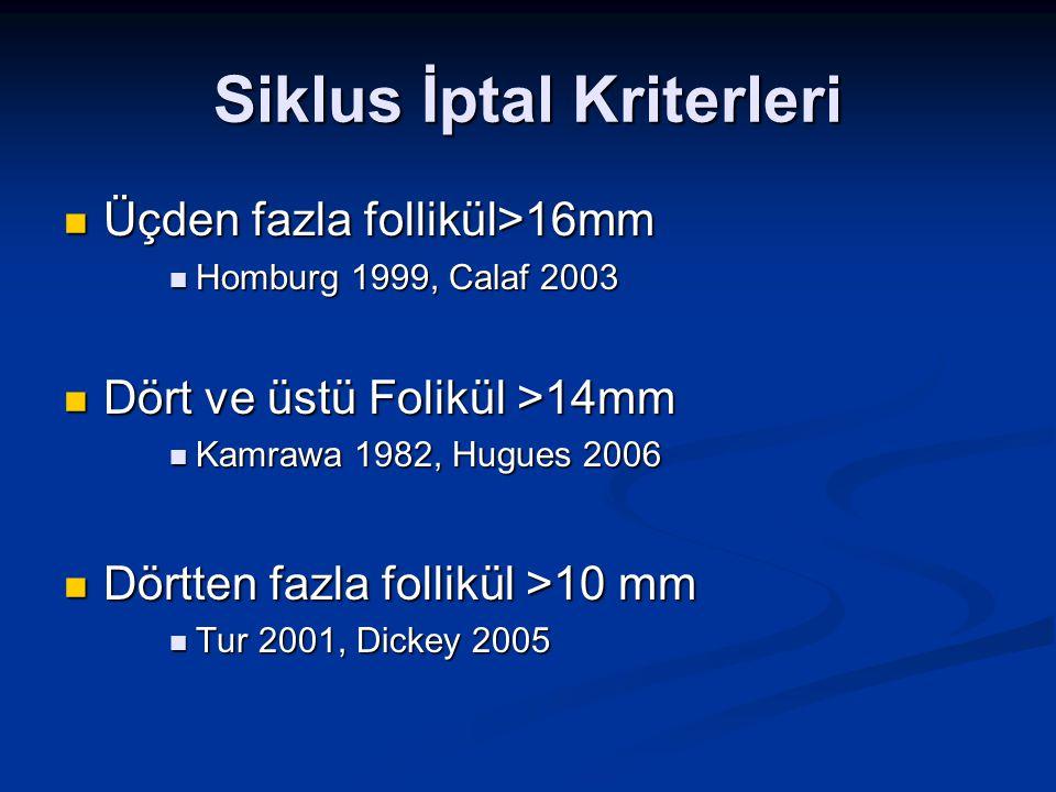 Siklus İptal Kriterleri Üçden fazla follikül>16mm Üçden fazla follikül>16mm Homburg 1999, Calaf 2003 Homburg 1999, Calaf 2003 Dört ve üstü Folikül >14