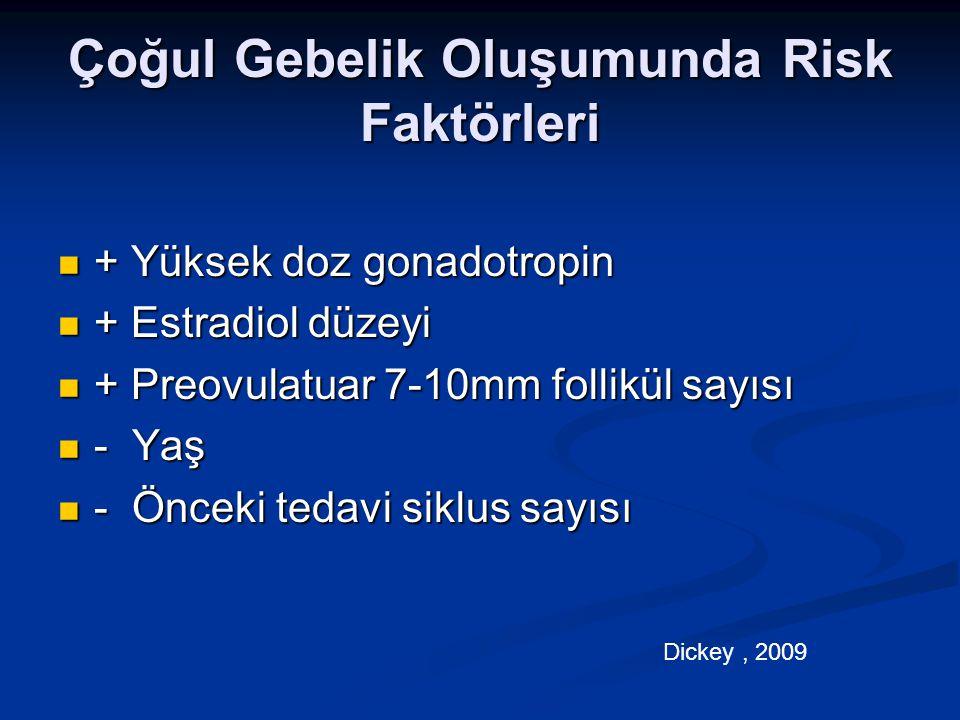 Çoğul Gebelik Oluşumunda Risk Faktörleri + Yüksek doz gonadotropin + Yüksek doz gonadotropin + Estradiol düzeyi + Estradiol düzeyi + Preovulatuar 7-10