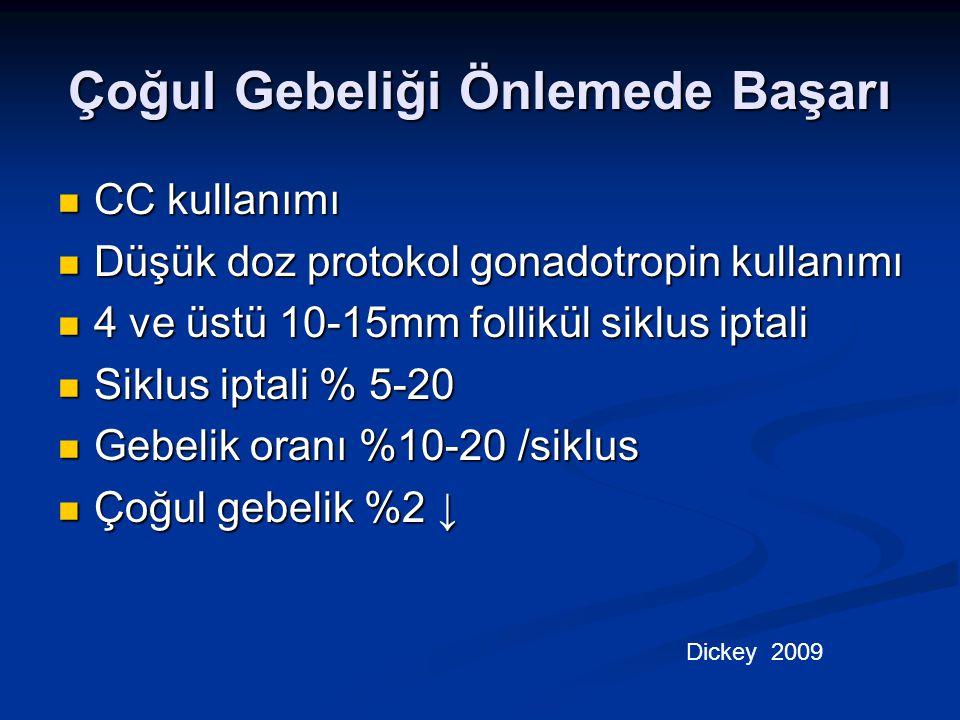 Çoğul Gebeliği Önlemede Başarı CC kullanımı CC kullanımı Düşük doz protokol gonadotropin kullanımı Düşük doz protokol gonadotropin kullanımı 4 ve üstü