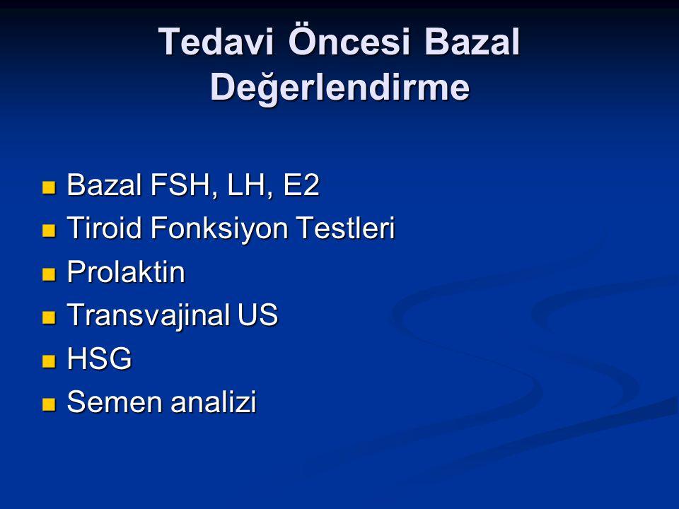 Tedavi Öncesi Bazal Değerlendirme Bazal FSH, LH, E2 Bazal FSH, LH, E2 Tiroid Fonksiyon Testleri Tiroid Fonksiyon Testleri Prolaktin Prolaktin Transvaj