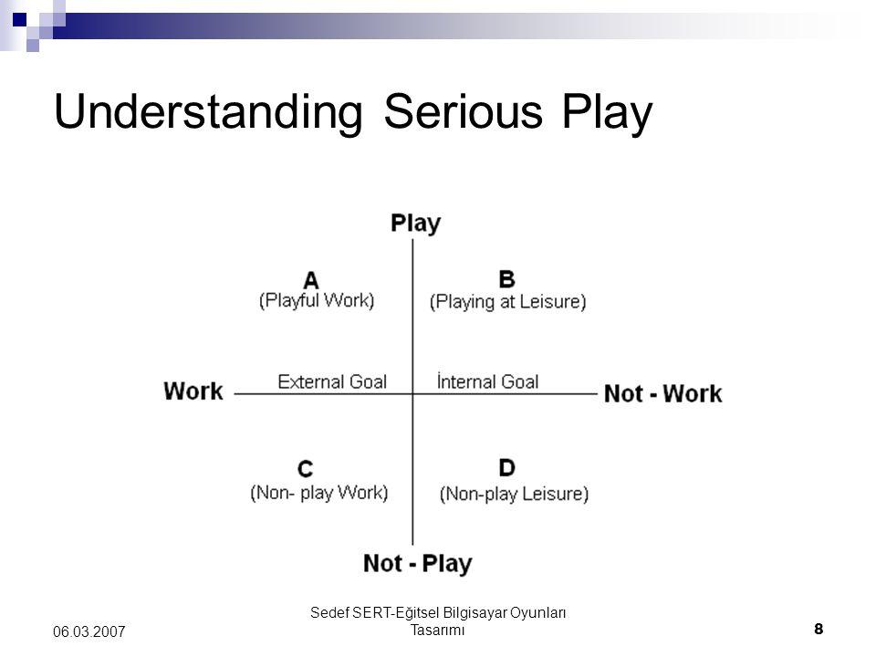 Sedef SERT-Eğitsel Bilgisayar Oyunları Tasarımı19 06.03.2007 Serious Play at Work for Learning Araştırma eğitimsel oyunlar kullanılarak çok fazla öğretimsel davranışın kazandırılabileceğini belirtiyor.