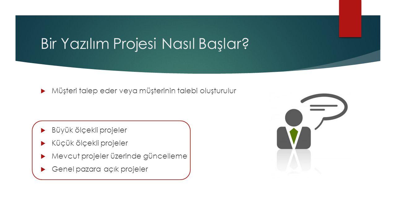 Bir Yazılım Projesi Nasıl Başlar?  Müşteri talep eder veya müşterinin talebi oluşturulur  Büyük ölçekli projeler  Küçük ölçekli projeler  Mevcut p