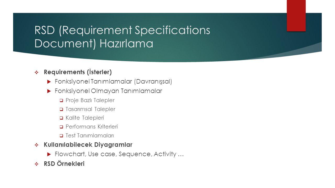 RSD (Requirement Specifications Document) Hazırlama  Requirements (İsterler)  Fonksiyonel Tanımlamalar (Davranışsal)  Fonksiyonel Olmayan Tanımlama