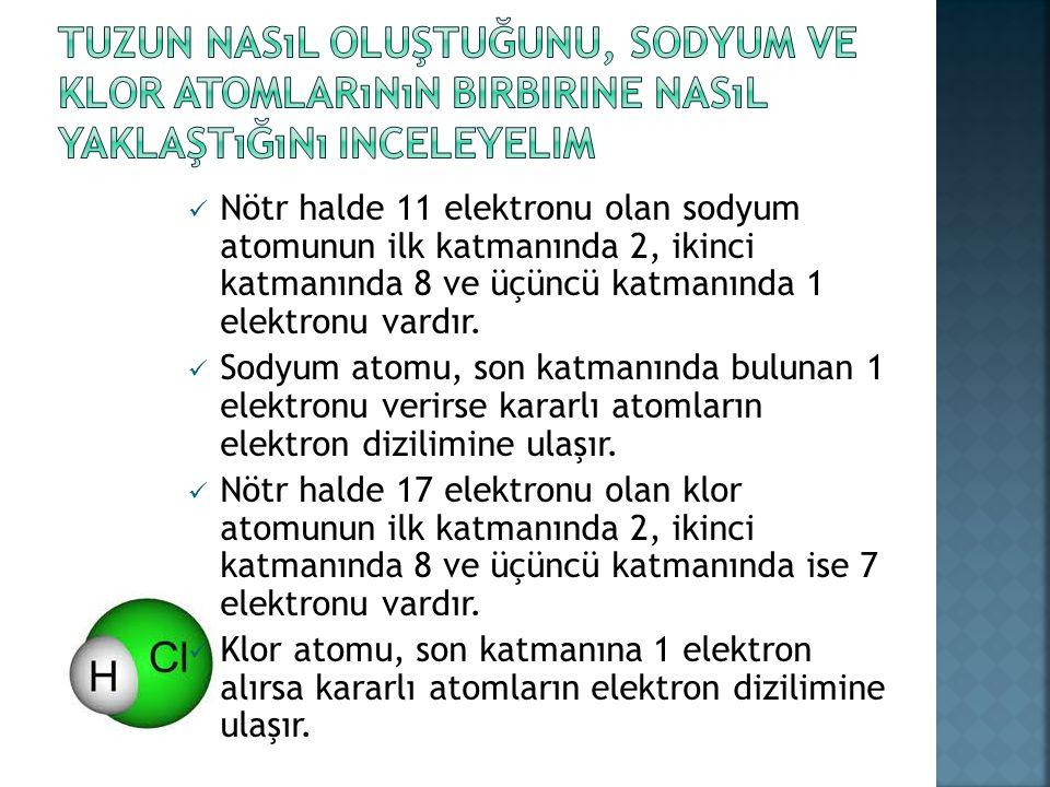Nötr halde 11 elektronu olan sodyum atomunun ilk katmanında 2, ikinci katmanında 8 ve üçüncü katmanında 1 elektronu vardır.