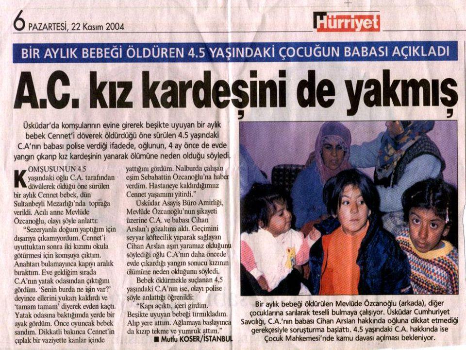 BASINDA YER ALAN ŞİDDET HABERLERİ