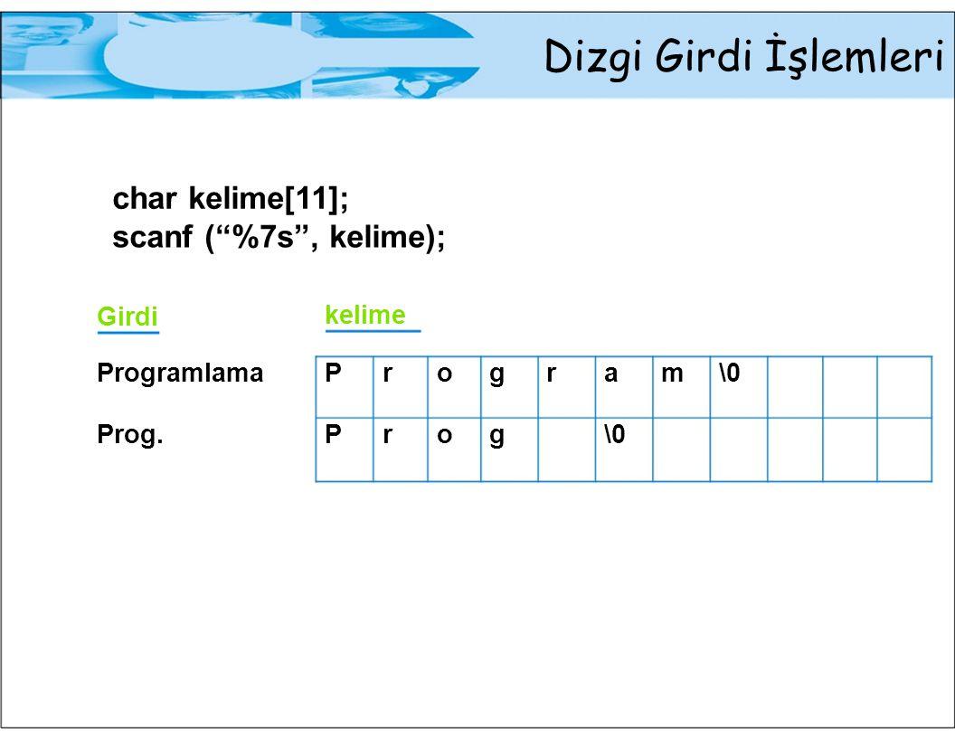 """Dizgi Girdi İşlemleri char kelime[11]; scanf (""""%7s"""", kelime); Girdi kelime ProgramlamaProgram\0 Prog.Prog\0"""