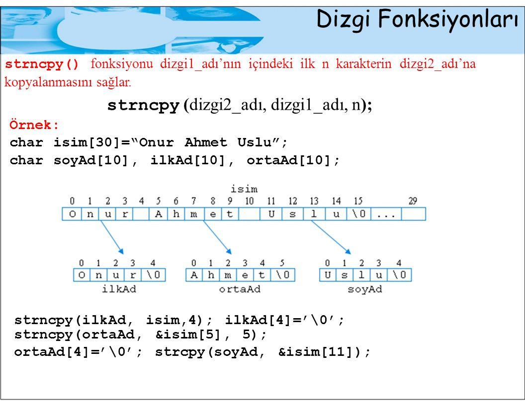 Dizgi Fonksiyonları strncpy() fonksiyonu dizgi1_adı 'nın içindeki ilk n karakterin dizgi2_adı 'na kopyalanmasını sağlar. strncpy (dizgi2_adı, dizgi1_a