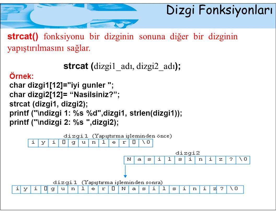 Dizgi Fonksiyonları strcat() fonksiyonu bir dizginin sonuna diğer bir dizginin yapıştırılmasını sağlar. strcat (dizgi1_adı, dizgi2_adı); Örnek: char d