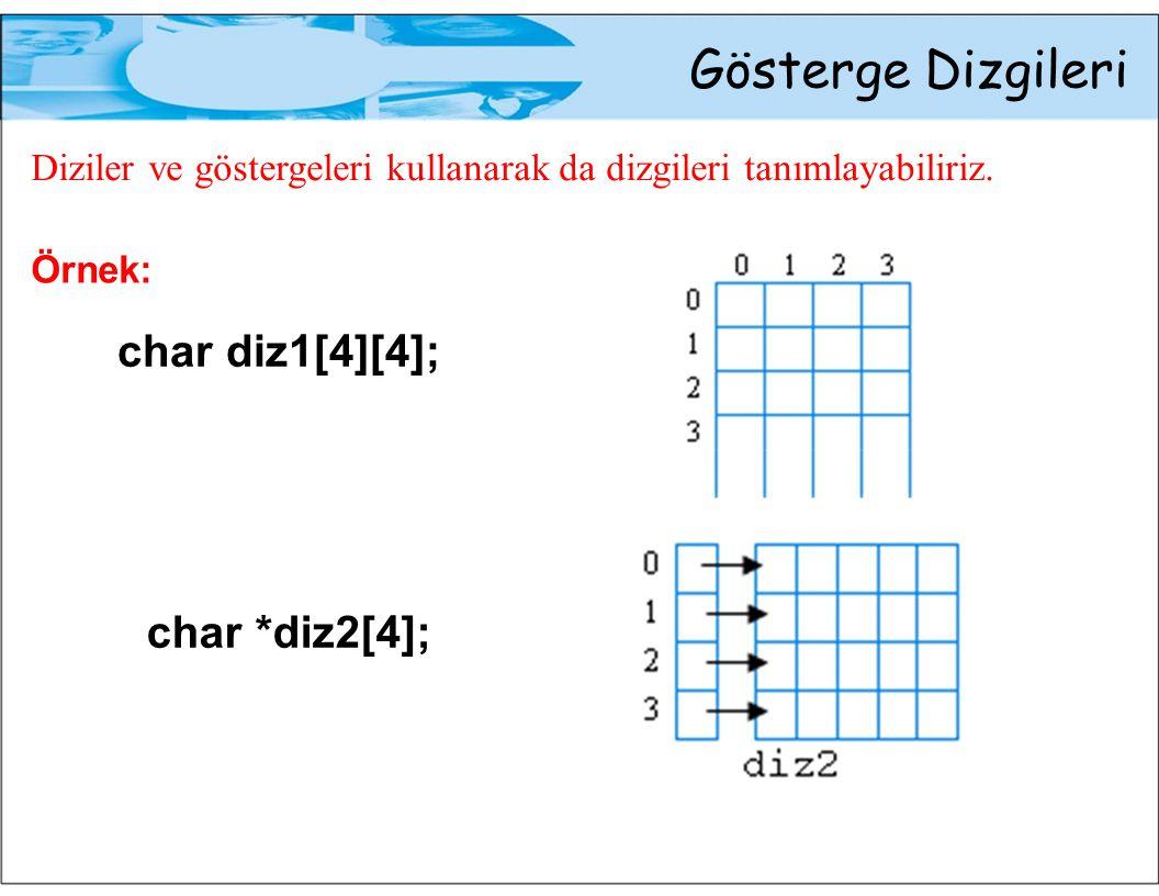 Gösterge Dizgileri Diziler ve göstergeleri kullanarak da dizgileri tanımlayabiliriz. Örnek: char diz1[4][4]; char *diz2[4];