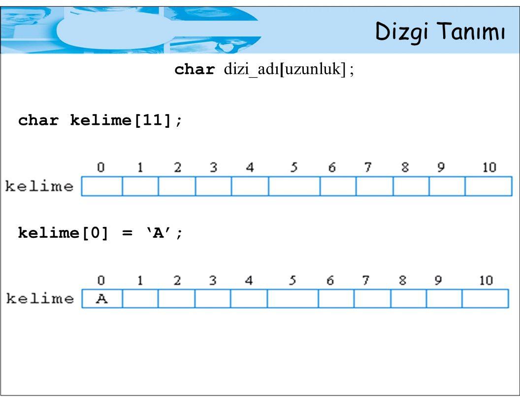 Dizgi Tanımı char dizi_adı[uzunluk ] ; char kelime[11]; kelime[0] = 'A';