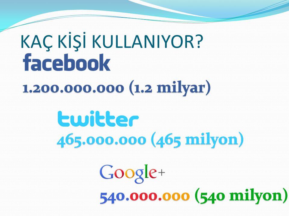 SOSYAL AĞLARI KULLANIRKEN Milyonlarca kişinin yer aldığı sosyal ağları kullanırken çok dikkatli olmamız gerekir.