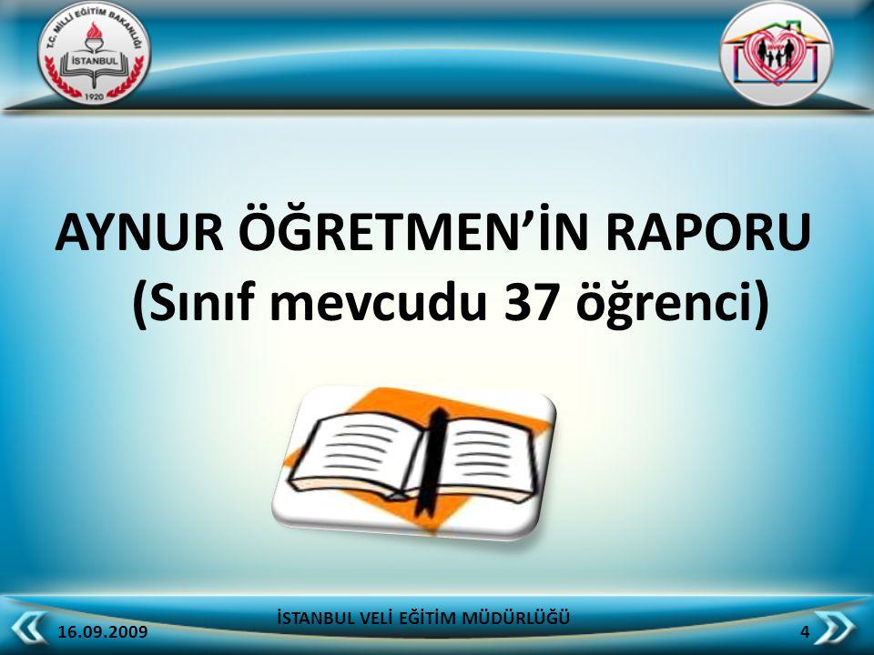 Aşırı Koruyucu/Kollayıcı Anne-Babaya Sahip 16.09.2009 5 İSTANBUL VELİ EĞİTİM MÜDÜRLÜĞÜ