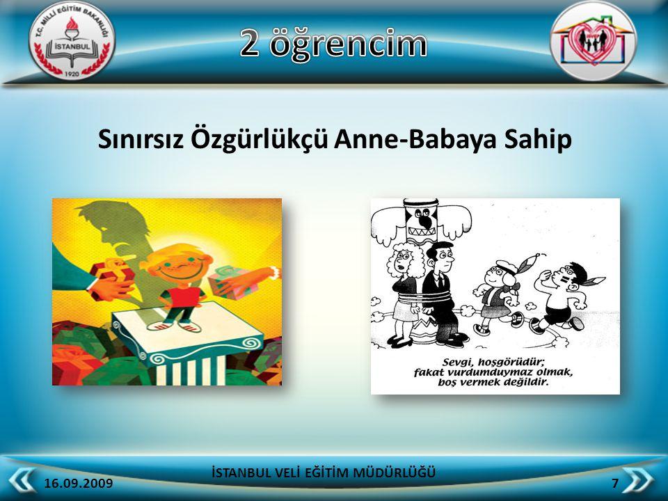 Mükemmeliyetçi Anne-Babaya Sahip 16.09.2009 8 İSTANBUL VELİ EĞİTİM MÜDÜRLÜĞÜ