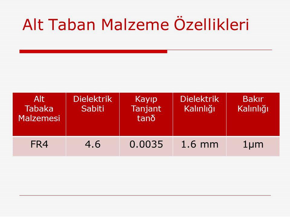 Alt Taban Malzeme Özellikleri Alt Tabaka Malzemesi Dielektrik Sabiti Kayıp Tanjant tanδ Dielektrik Kalınlığı Bakır Kalınlığı FR44.60.00351.6 mm1μm