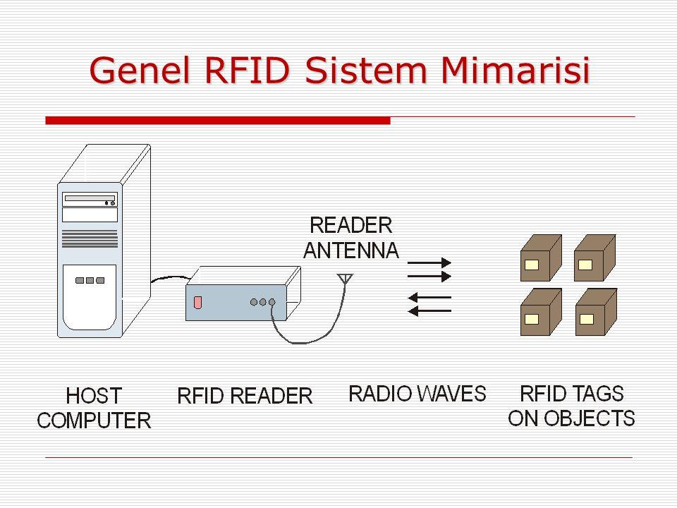 Genel RFID Sistem Mimarisi