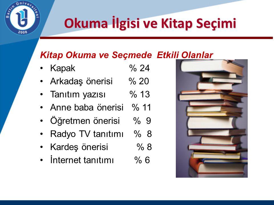 Okuma İlgisi ve Kitap Seçimi Kitap Okuma ve Seçmede Etkili Olanlar Kapak % 24 Arkadaş önerisi % 20 Tanıtım yazısı % 13 Anne baba önerisi % 11 Öğretmen