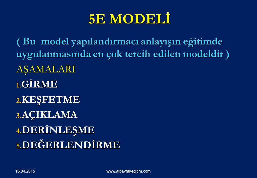 5E MODELİ ( Bu model yapılandırmacı anlayışın eğitimde uygulanmasında en çok tercih edilen modeldir ) AŞAMALARI 1. GİRME 2. KEŞFETME 3. AÇIKLAMA 4. DE