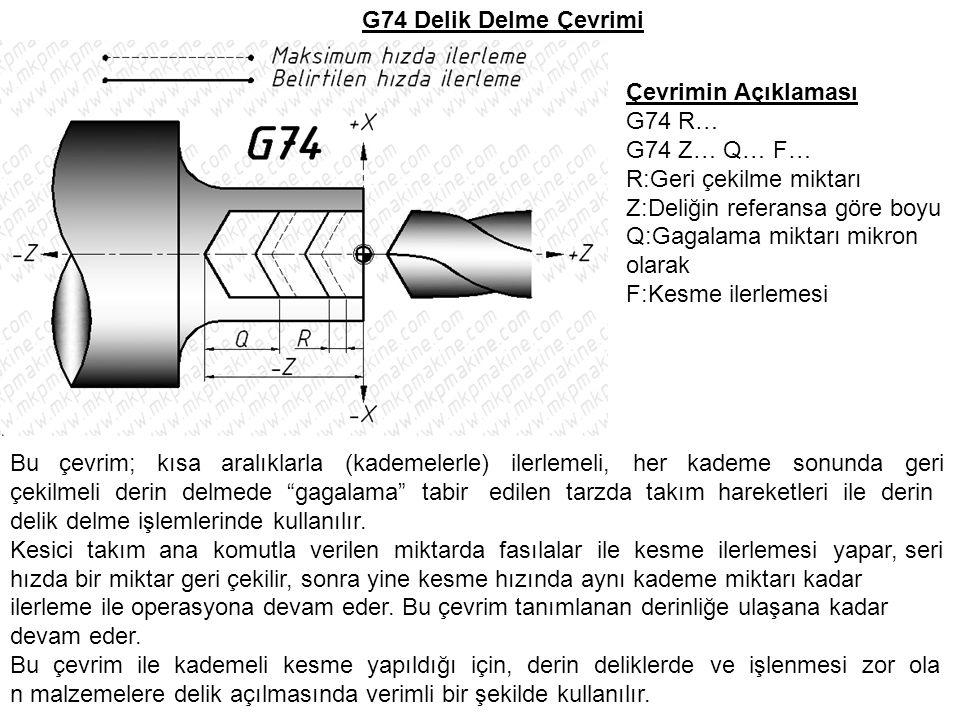 G74 Delik Delme Çevrimli Örnek Stok Özellikleri Mil Çap: 40.000 Boy: 80.000 Program O7400; T0404; (Matkap) G54; G97 S300 M3; M8; G0 Z5; X0; G74 R1; G74 Z-30 Q5000 F0.4; G0 X200 M5; Z250 M9; M30;