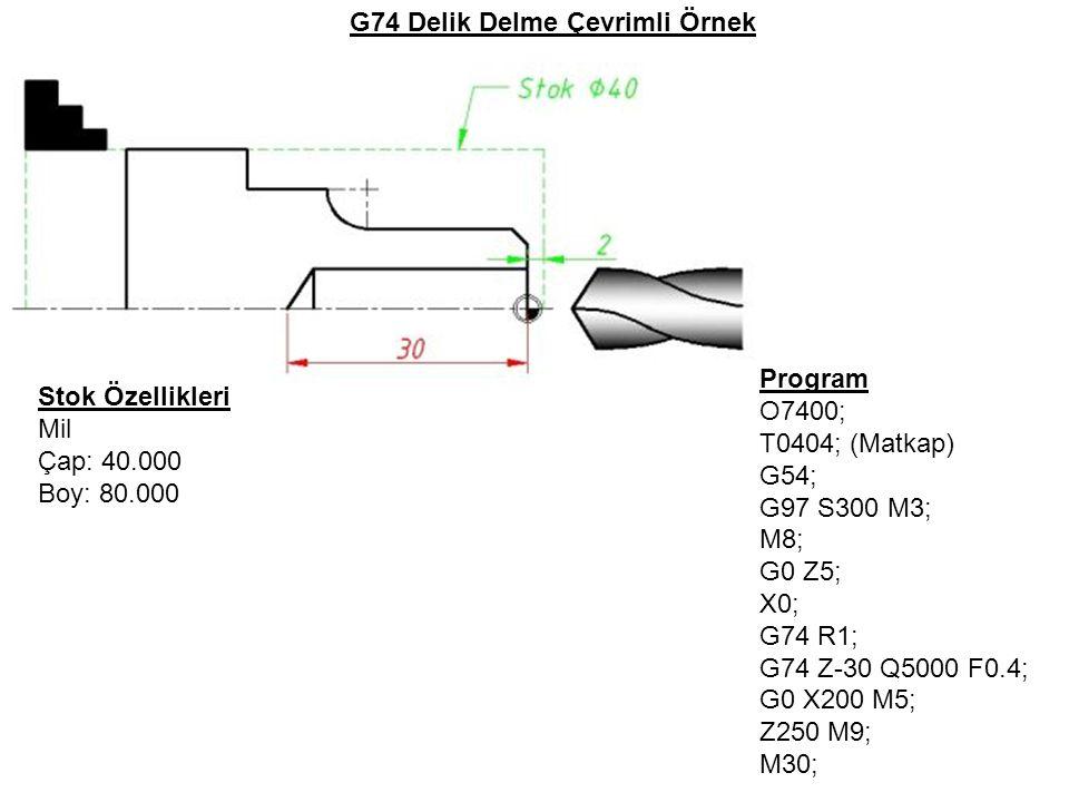 G75 Kanal Açma ve Kesme Çevrimi Bu çevrim, kısa aralıklarla (kademelerle) ilerlemeli, her kademe sonunda geri çekilmeli (gagalama) tarzda takım hareketleri ile dış çapta veya iç çapta kanal işlemeye veya parça kesmeye yarar.