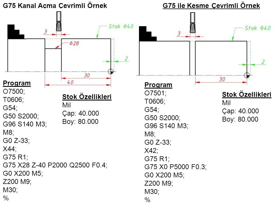 G75 Kanal Açma Çevrimli Örnek Stok Özellikleri Mil Çap: 40.000 Boy: 80.000 Program O7500; T0606; G54; G50 S2000; G96 S140 M3; M8; G0 Z-33; X44; G75 R1