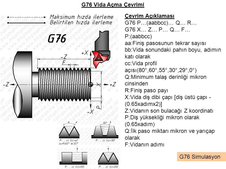 Çevrim Açıklaması G76 P…(aabbcc)… Q… R… G76 X… Z… P… Q… F… P:(aabbcc) aa:Finiş pasosunun tekrar sayısı bb:Vida sonundaki pahın boyu, adımın katı olara