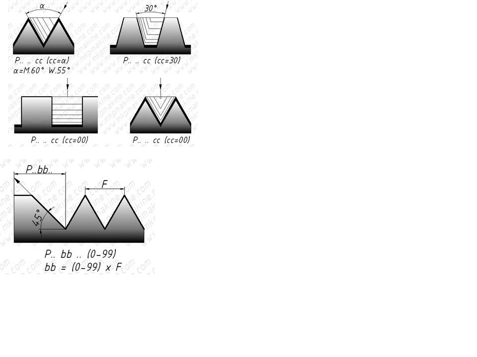 G76 Vida Açma Çevrimli Örnek Stok Özellikleri Mil Çap: 40.000 Boy: 80.000 Program O7600; T0303; (Vida Kalemi) G54; G50 S2000; G96 S50 M3; M8; G0 Z5; X40; G76 P020060 Q50 R0.05; G76 X34.8 Z-34 P2600 Q500 F4; G0 X200 M5; Z200 M9; M30; %