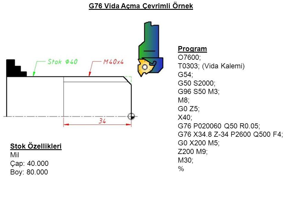 G32 Kılavuz Çekme Çevrimi Çevrim Açıklaması G97 S… M03 G32 Z… F...