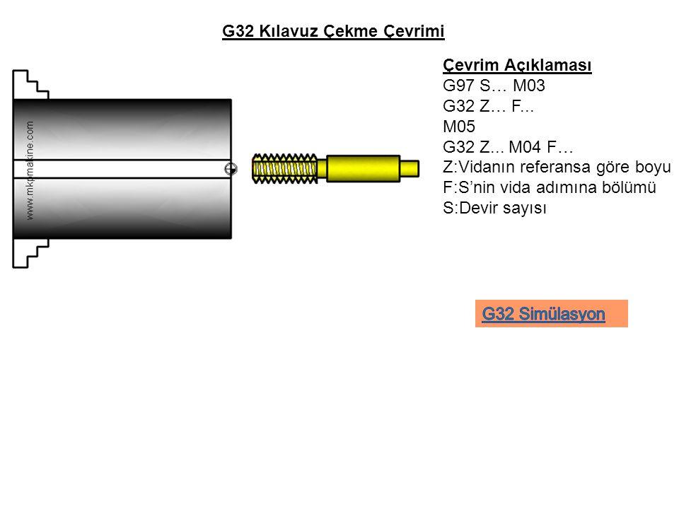 G32 Kılavuz Çekme Çevrimli Örnek Stok Özellikleri Delikli Mil Delik Çapı:10.5 Çap: 40.000 Boy: 80.000 Program O3200; G28 U0; G28 W0; G54; T0202; (Kılavuz M12) G97 M03 S175; M08; G00 Z5; X0; G32 Z-40 F100; M05; G32 Z5 M04 F100; G28 U0; G28 W0; M05 M09; T0101; M30; %