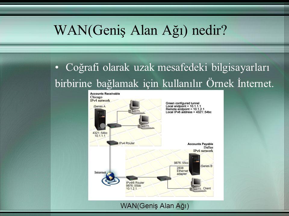 WAN(Geniş Alan Ağı) nedir? Coğrafi olarak uzak mesafedeki bilgisayarları birbirine bağlamak için kullanılır Örnek İnternet. WAN(Geniş Alan Ağı)