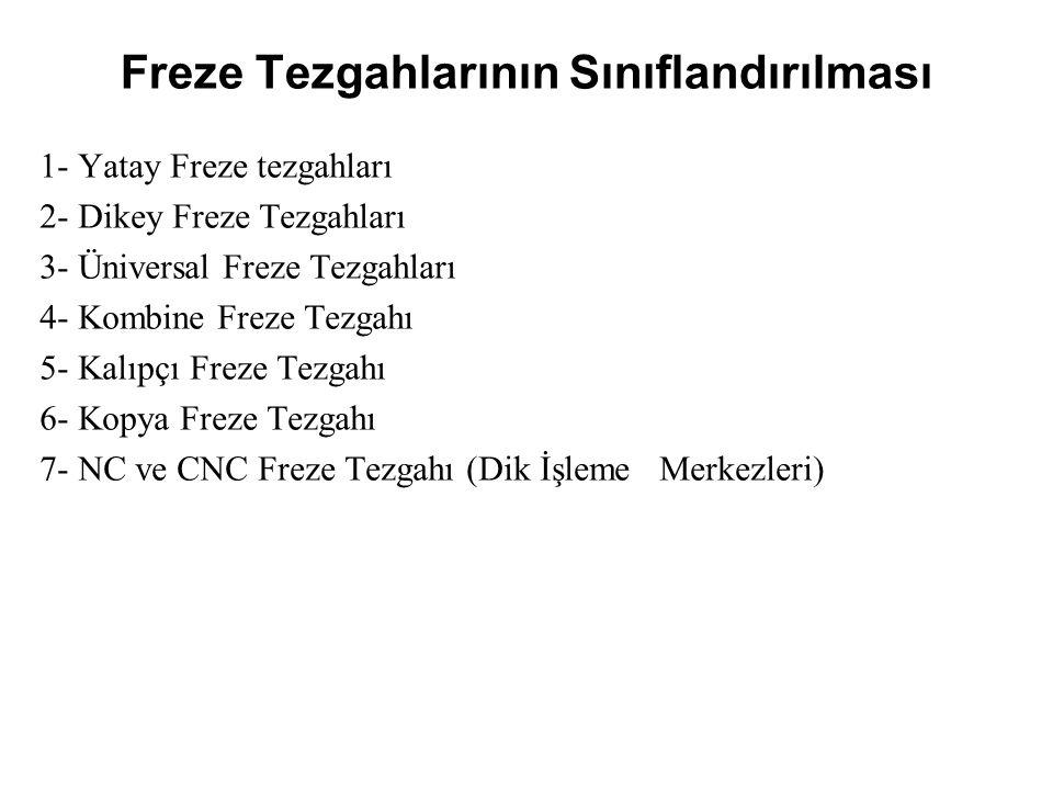 Freze Tezgahlarının Sınıflandırılması 1- Yatay Freze tezgahları 2- Dikey Freze Tezgahları 3- Üniversal Freze Tezgahları 4- Kombine Freze Tezgahı 5- Kalıpçı Freze Tezgahı 6- Kopya Freze Tezgahı 7- NC ve CNC Freze Tezgahı (Dik İşleme Merkezleri)