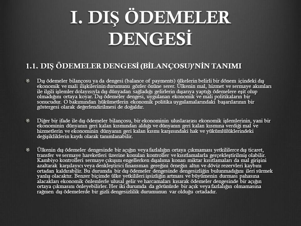I. DI Ş ÖDEMELER DENGES İ 1.1.