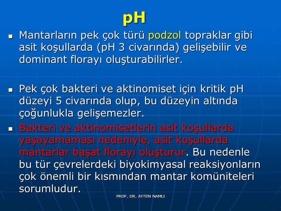 pH pH Mantarların pek çok türü podzol topraklar gibi asit koşullarda (pH 3 civarında) gelişebilir ve dominant florayı oluşturabilirler. Mantarların pe