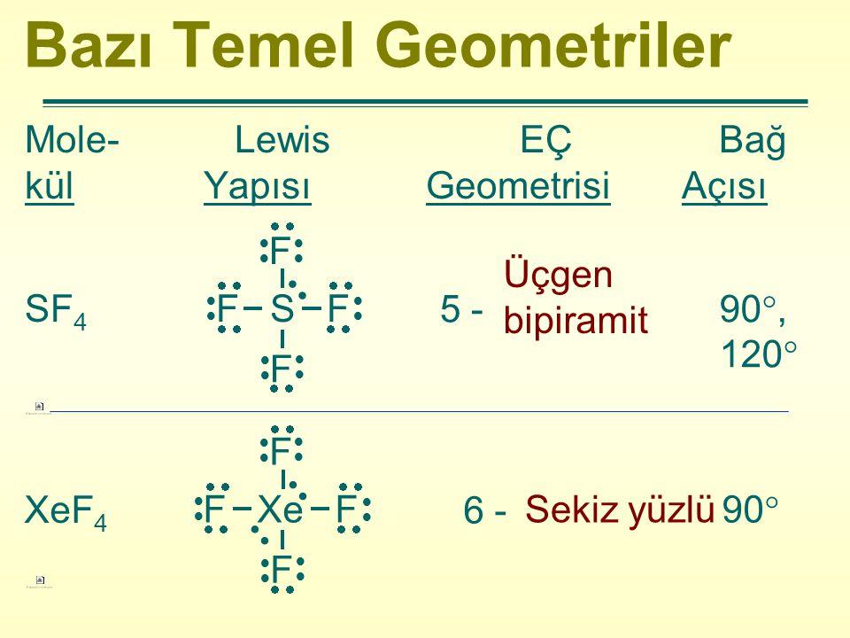 Bazı Temel Geometriler Mole- Lewis EÇ Bağ kül Yapısı Geometrisi Açısı SF 4 5 - Üçgen bipiramit 90 , 120  XeF 4 6 - Sekiz yüzlü 90  F S F F F  F