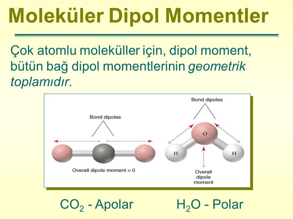 Moleküler Dipol Momentler Çok atomlu moleküller için, dipol moment, bütün bağ dipol momentlerinin geometrik toplamıdır. CO 2 - Apolar H 2 O - Polar