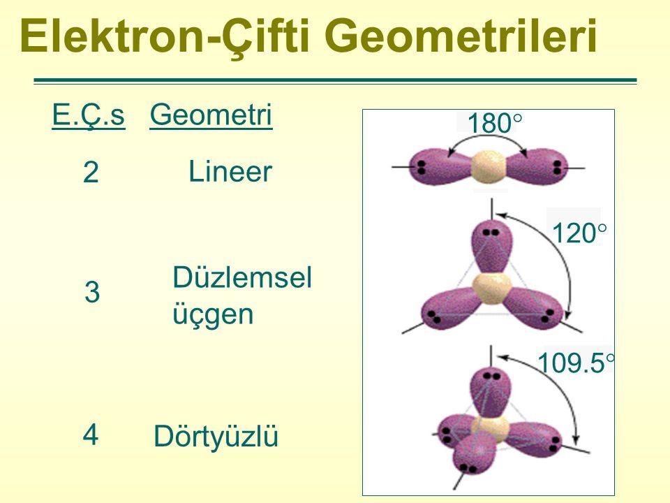 Elektron-Çifti Geometrileri E.Ç.s Geometri 2 Lineer 180  3 Düzlemsel üçgen 120  4 Dörtyüzlü 109.5 