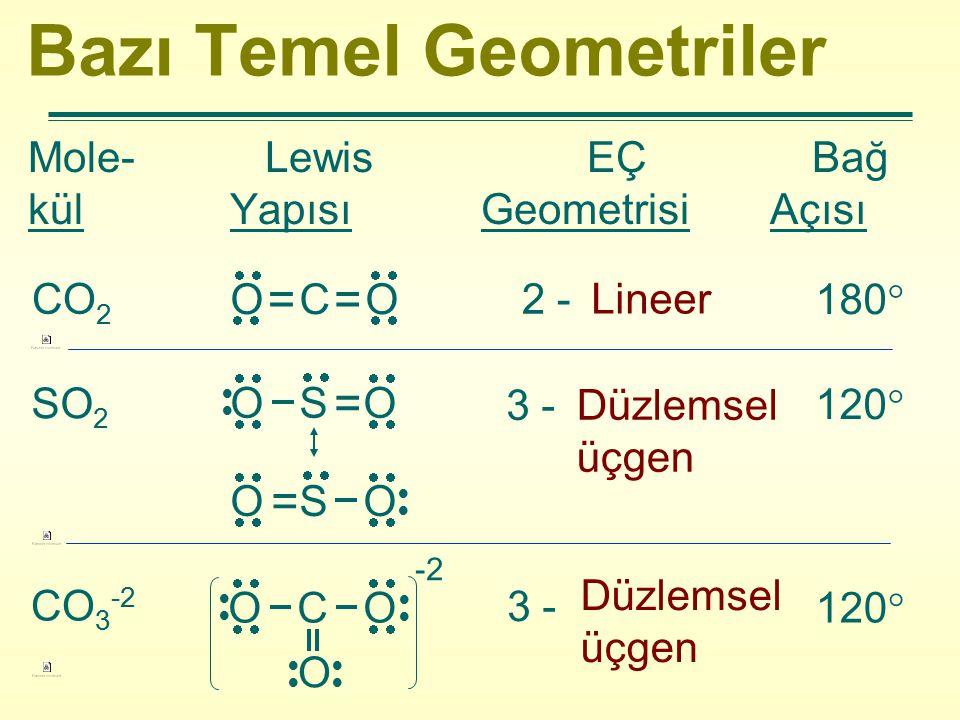 Bazı Temel Geometriler Mole- Lewis EÇ Bağ kül Yapısı Geometrisi Açısı 2 - Lineer 180  CO 2 SO 2 3 - Düzlemsel üçgen 120  CO 3 -2 3 - 120  O C O ==