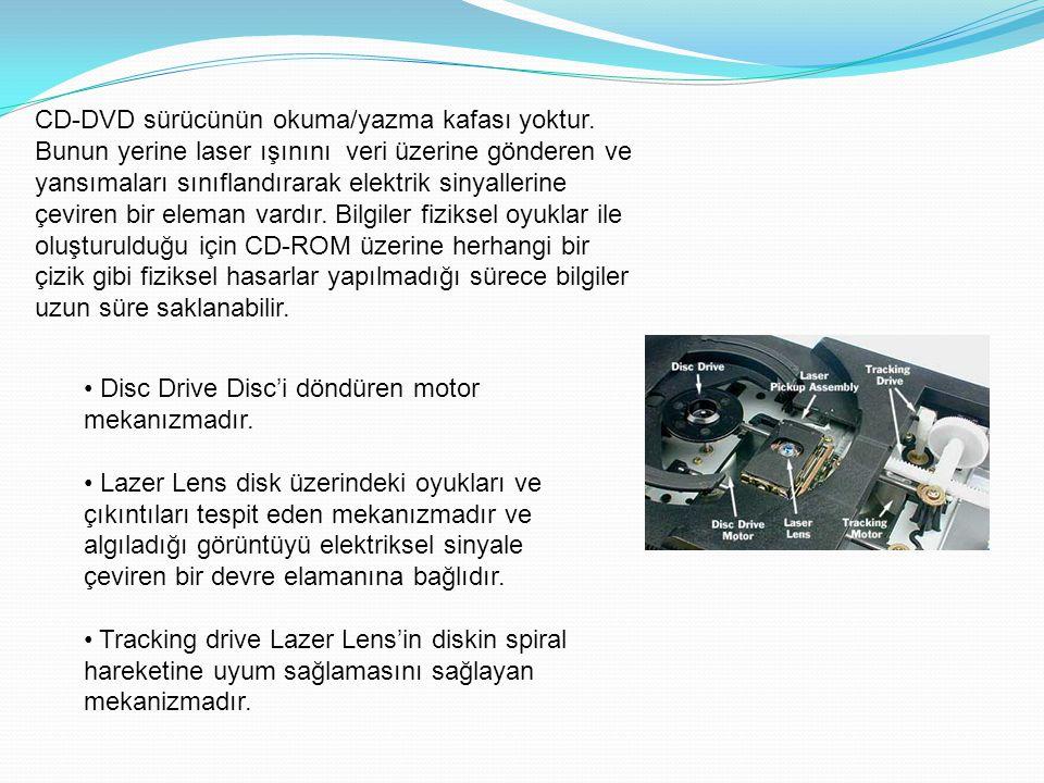 CD-DVD sürücünün okuma/yazma kafası yoktur. Bunun yerine laser ışınını veri üzerine gönderen ve yansımaları sınıflandırarak elektrik sinyallerine çevi