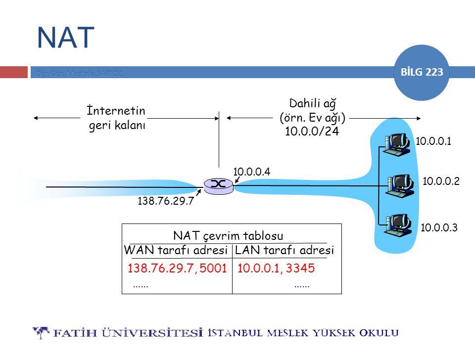 BİLG 223 NAT 10.0.0.1 10.0.0.2 10.0.0.3 10.0.0.4 138.76.29.7 Dahili ağ (örn. Ev ağı) 10.0.0/24 İnternetin geri kalanı NAT çevrim tablosu WAN tarafı ad