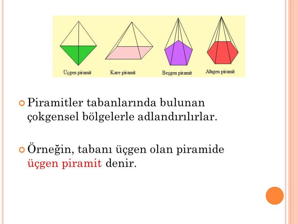 Tabanı düzgün çokgen olan ve yüksekliği tabanın merkezinden geçen piramide düzgün piramit denir.