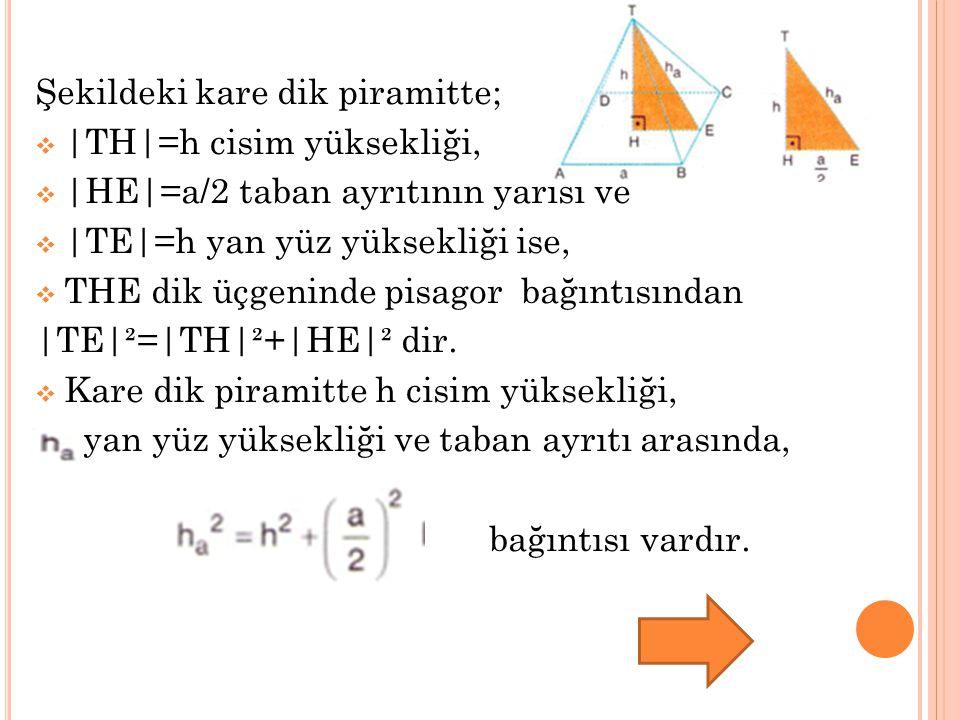 Şekildeki kare dik piramitte;  |TH|=h cisim yüksekliği,  |HE|=a/2 taban ayrıtının yarısı ve  |TE|=h yan yüz yüksekliği ise,  THE dik üçgeninde pisagor bağıntısından |TE|²=|TH|²+|HE|² dir.