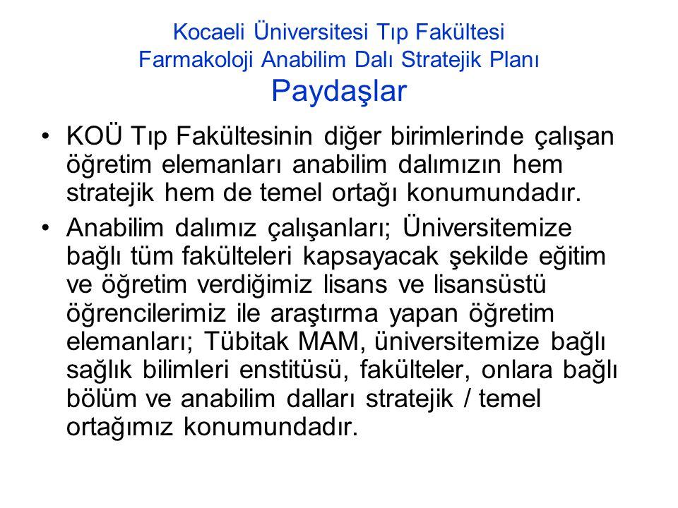 Kocaeli Üniversitesi Tıp Fakültesi Farmakoloji Anabilim Dalı Stratejik Planı Paydaşlar KOÜ Tıp Fakültesinin diğer birimlerinde çalışan öğretim elemanl