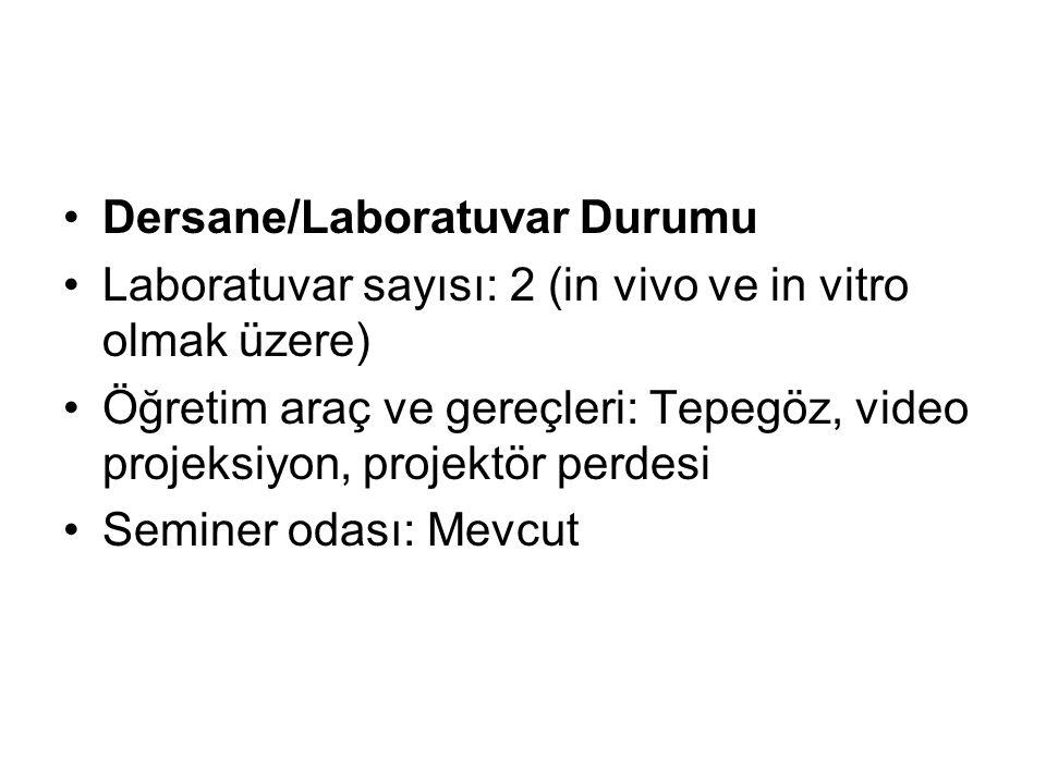 Dersane/Laboratuvar Durumu Laboratuvar sayısı: 2 (in vivo ve in vitro olmak üzere) Öğretim araç ve gereçleri: Tepegöz, video projeksiyon, projektör pe