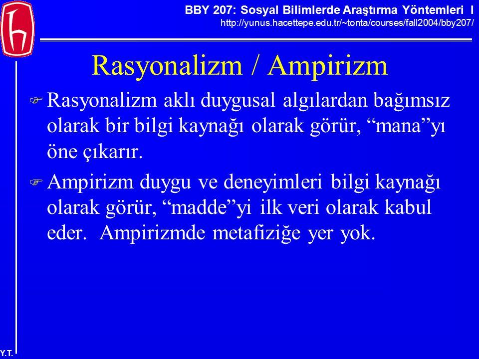 BBY 207: Sosyal Bilimlerde Araştırma Yöntemleri I http://yunus.hacettepe.edu.tr/~tonta/courses/fall2004/bby207/ Y.T. Rasyonalizm / Ampirizm  Rasyonal