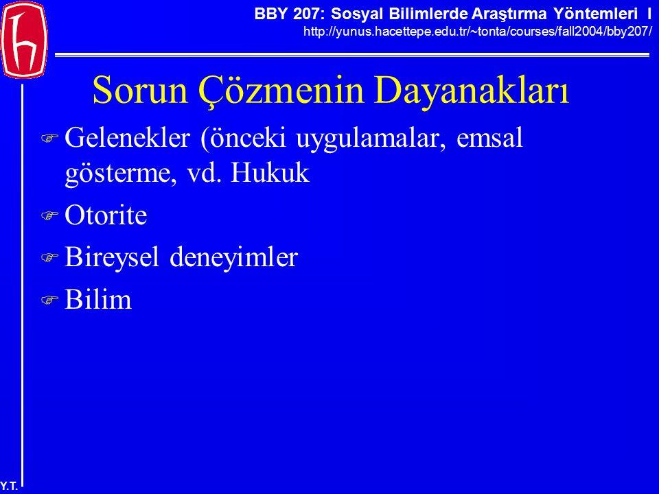 BBY 207: Sosyal Bilimlerde Araştırma Yöntemleri I http://yunus.hacettepe.edu.tr/~tonta/courses/fall2004/bby207/ Y.T. Sorun Çözmenin Dayanakları  Gele