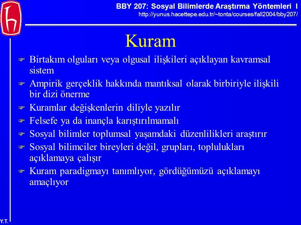 BBY 207: Sosyal Bilimlerde Araştırma Yöntemleri I http://yunus.hacettepe.edu.tr/~tonta/courses/fall2004/bby207/ Y.T. Kuram  Birtakım olguları veya ol