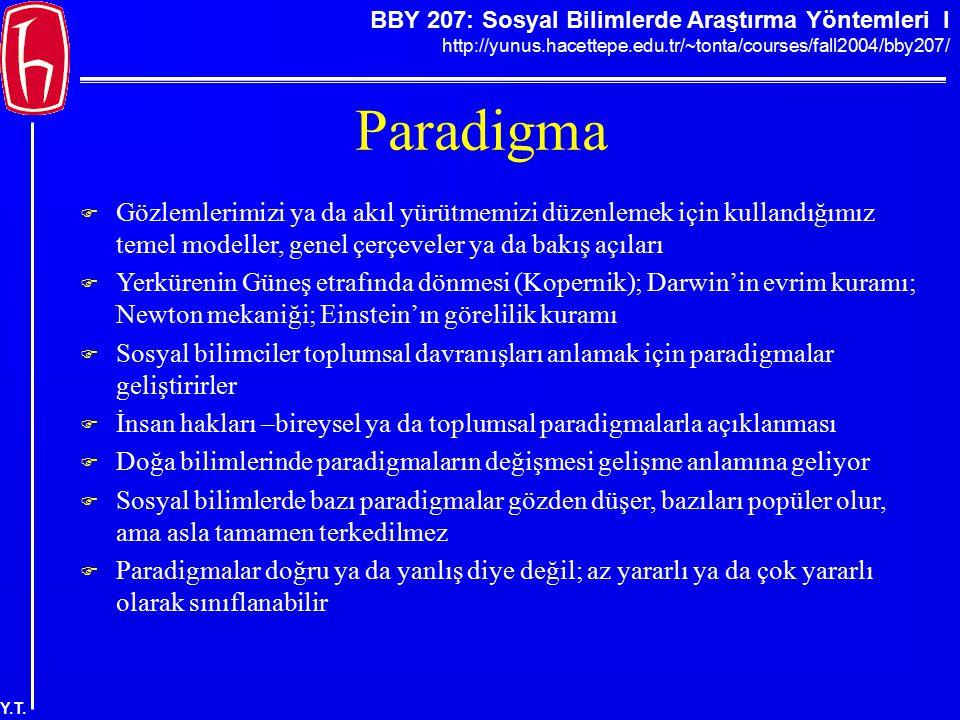 BBY 207: Sosyal Bilimlerde Araştırma Yöntemleri I http://yunus.hacettepe.edu.tr/~tonta/courses/fall2004/bby207/ Y.T. Paradigma  Gözlemlerimizi ya da